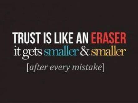 Thoughts & Quotes About Trust (4/6)